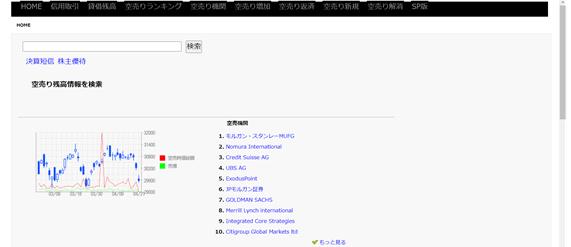 株の情報サイトおすすめ。株初心者が知っておくべき検索・スクリーニングサイト,空売りネット