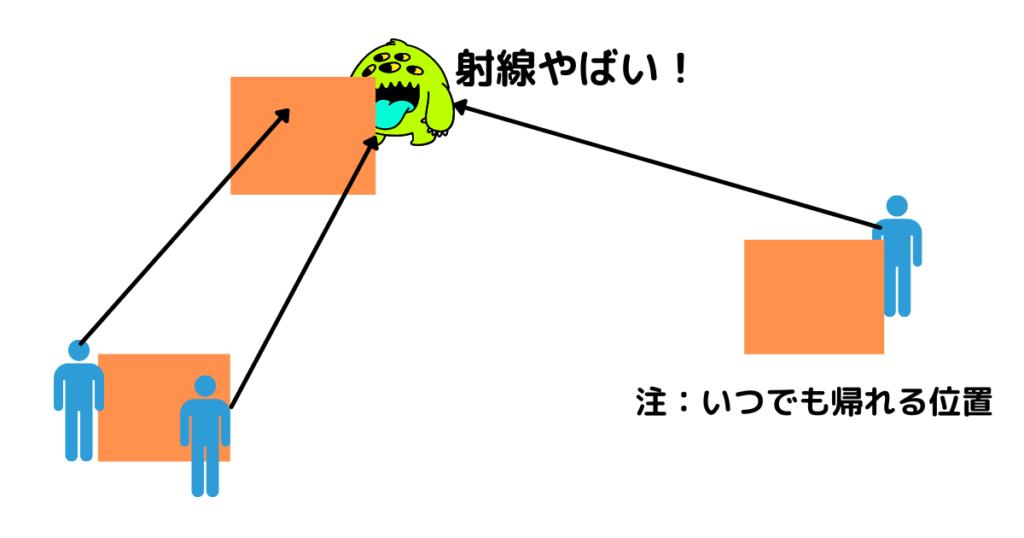 apexの射線を広げる画像